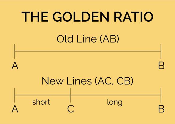 439-GoldenRatio.jpg